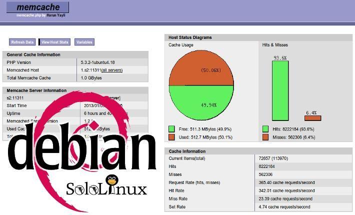 """En este articulo veremos como instalar mod_pagespeed y Memcached en Debian, Ubuntu y todos sus derivados. El tiempo de carga de una página es muy importante en una pagina web, de forma que podamos ofrecer al usuario una excelente experiencia de uso, ademas… los motores de búsquedalo tienen en cuenta a la hora de elaborar sus ranking, por tanto no tienes excusas si quieres que tu web sea valorada. Hace ya unos años, Google desarrollo un módulo para apache, llamado """"mod_pagespeed"""" (daba…"""