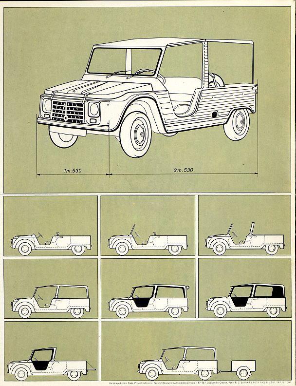 Citroën Mehari (1963-1987) Para saber más sobre los coches no olvides visitar marcasdecoches.org