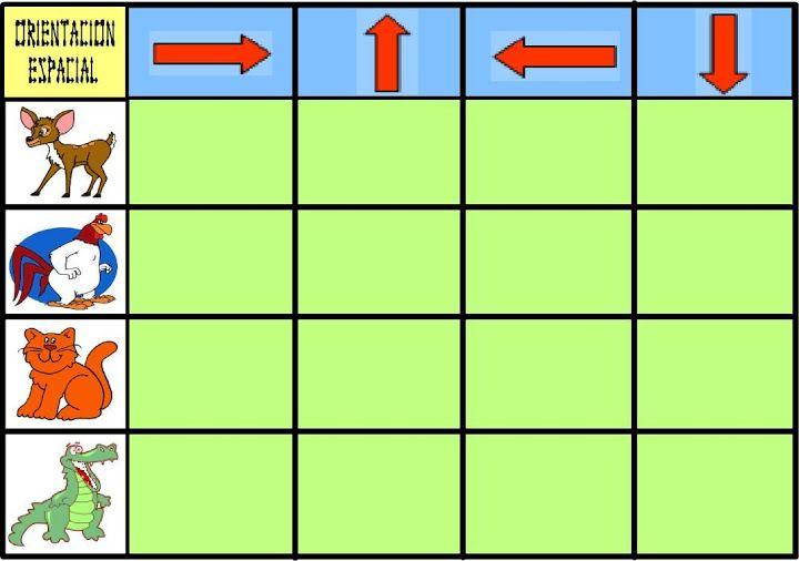 orientácie 3