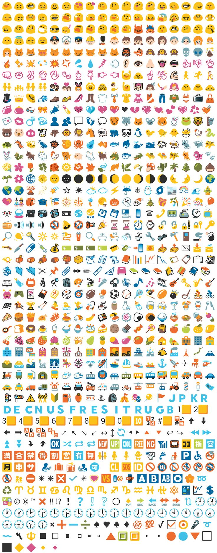 Full list of all the emojis in Google Hangouts and Android 4.4 KitKat via Emojipedia Android 5.0 Lollipop With Google I/O on today, what will Android 5.0 bring in the way of new emojis for Android  Lollipop? See also  Apple Emoji List  Microsoft Emoji List  Twitter Emoji List