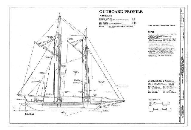 102 best scow images on pinterest boats minnesota and for 68 garden design gaff rigged schooner