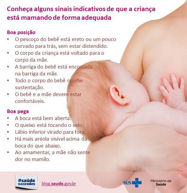 Da Fertilidade à Maternidade!: Amamentação: A importância da pega correta do bebê! #smam