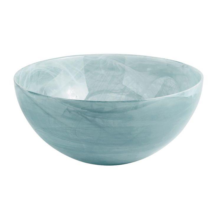 Bowl Sea