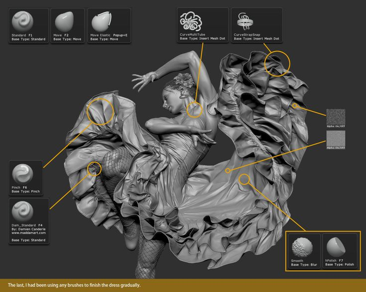 Making of Flamenco by Borhan In this post you will see Flamenco 3D Breakdowns by Borhan. Basic Idea