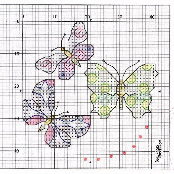 Схема вышивки крестом бабочка для начинающих