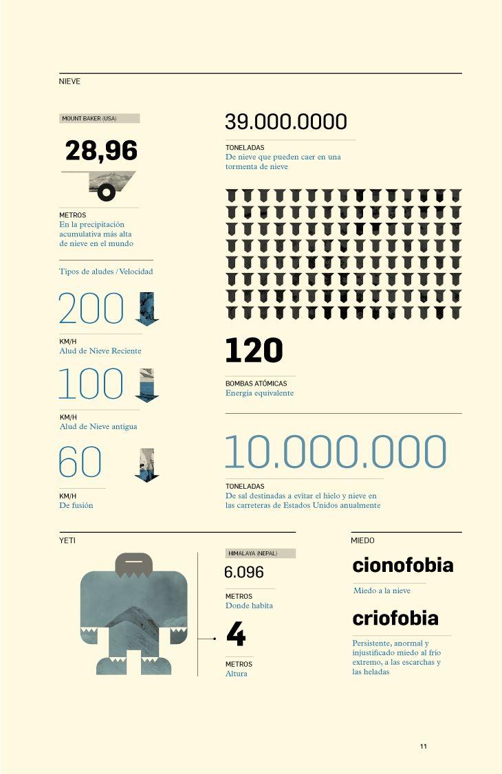 Snow Infographics BY Romualdo Faura