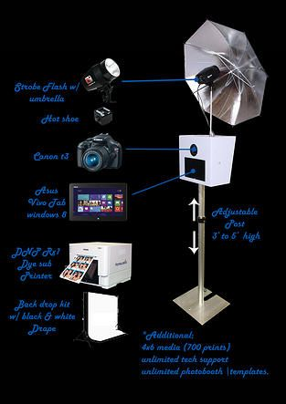 EZPhotobooths are the manufacture of portable photo booth. It can provide the different type for events. E.g. Weddings, Wedding Receptions, Birthday Parties, Holiday Parties, Corporate Events etc