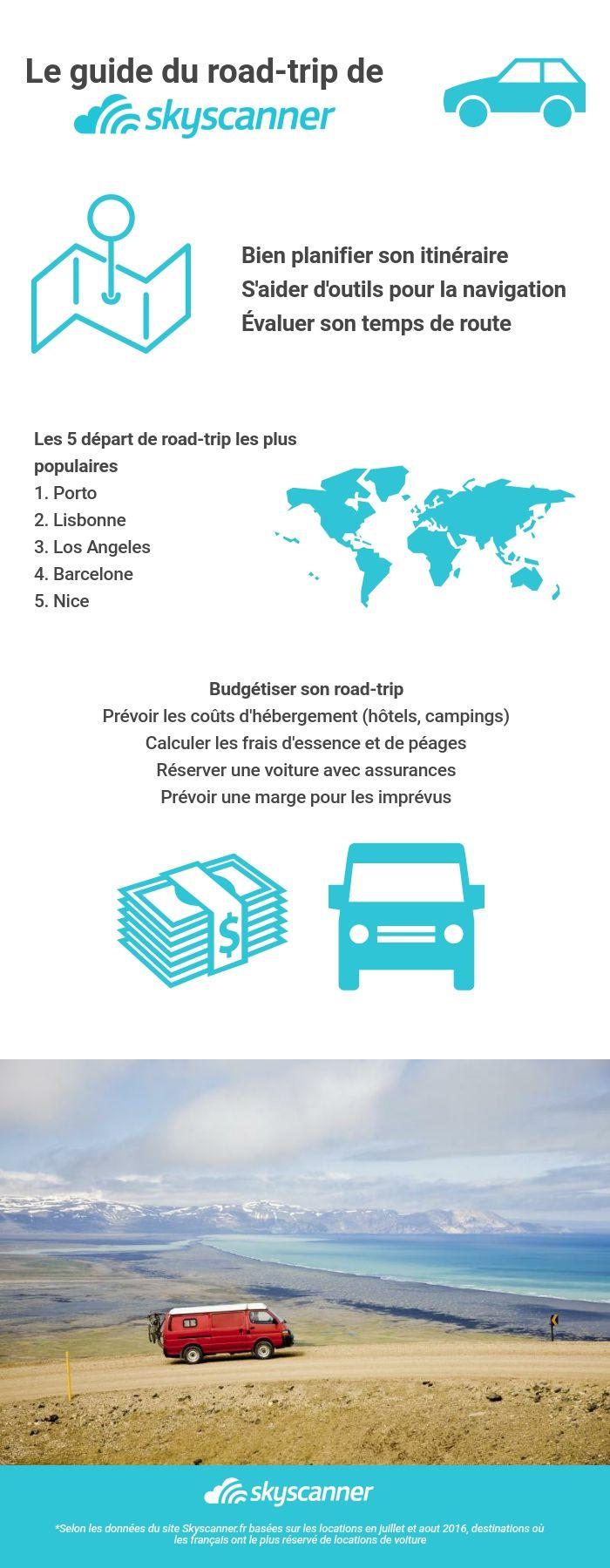 Envie de partir en road trip ? Découvrez comment organiser votre voyage étape par étape, quelque soit votre destination.