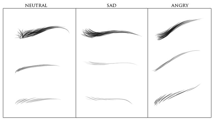 Creating Eyebrows for BJDs (Part I) –