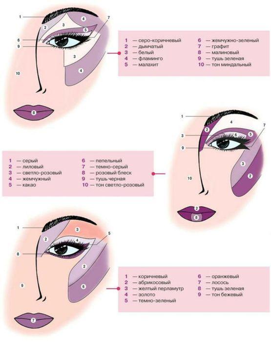 Чудеса макияжа. Приемы и техники в картинках.