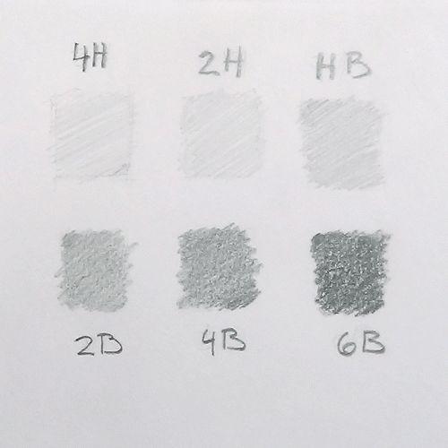 2B or not 2B, Graphite Pencils diagram image
