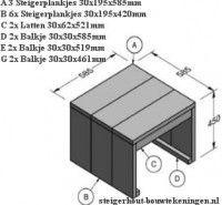 Gratis bouwtekening voor een bijzettafel om van steigerhout te maken.
