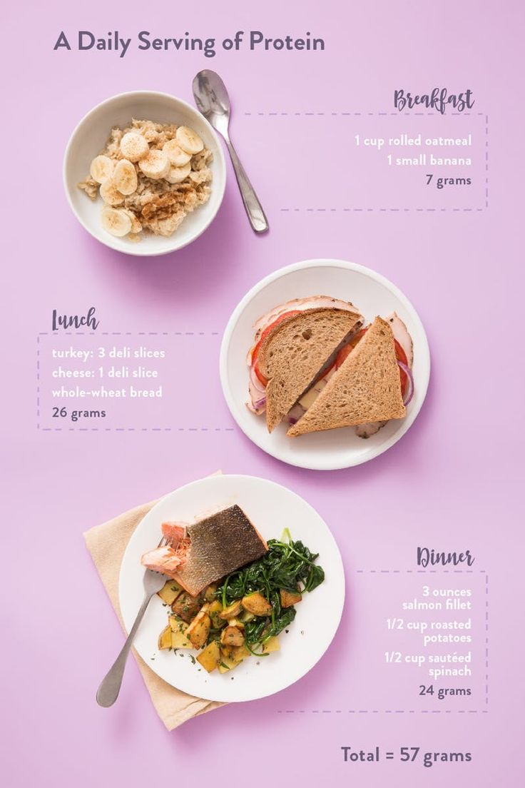 10 Ways to Eat Your Daily Protein. Whether it's men or women trying to lose weight, or someone trying to gain muscles, on your hunt for recipes for protein shakes, balls, and snacks consider this: do you REALLY know how much you need to eat to reach a healthy daily serving of protein? These 10 images will help you learn how much you need to eat at breakfast lunch and dinner.