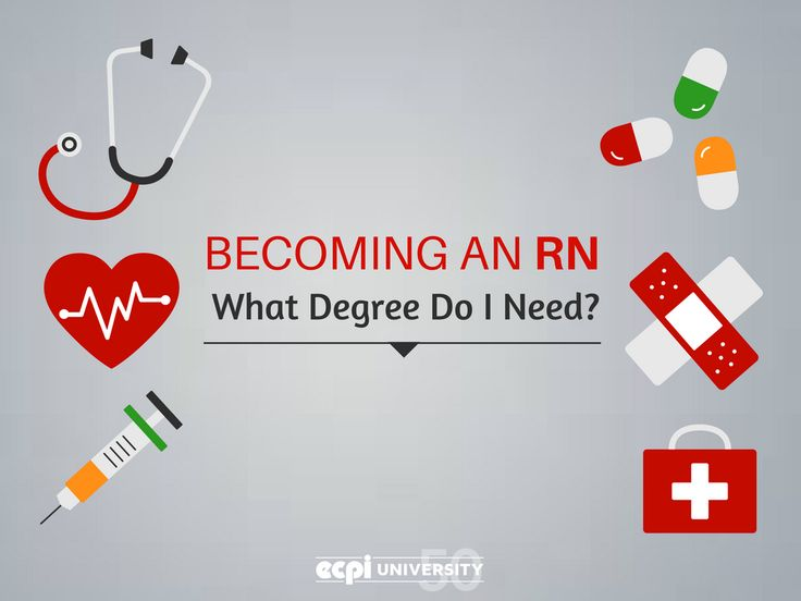 Best 25+ Registered nurse requirements ideas on Pinterest - registered nurse job description