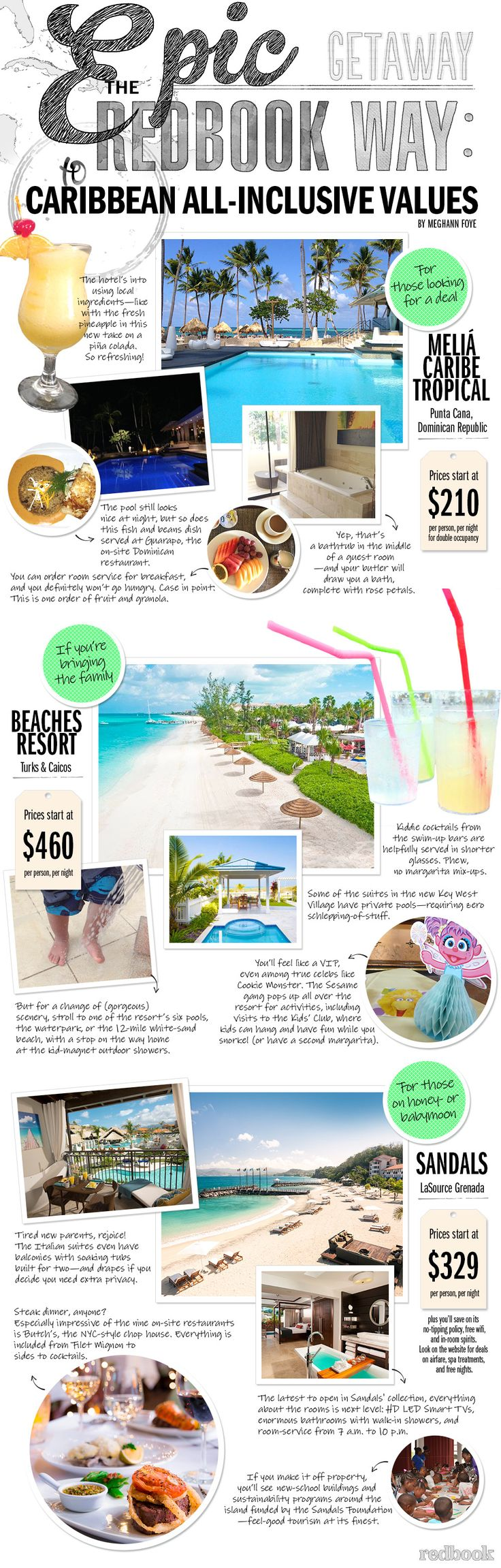 Caribbean Vacation - Best All-Inclusive Caribbean Resorts - Redbook