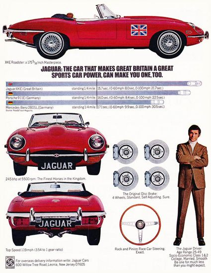 Jaguar XKE Roadster 1970 - www.MadMenArt.com | Vintage Cars Advertisement…