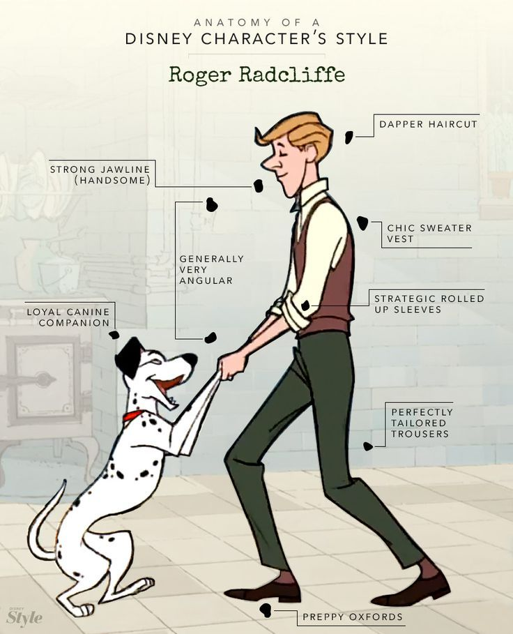 Anatomy of a Disney Character's Style: Roger Radcliffe | Disney Style disney characters #disney