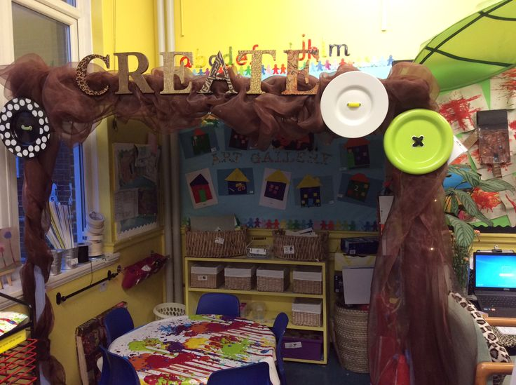 Classroom Enhancement Ideas ~ My continuous provision in the creative area nursery