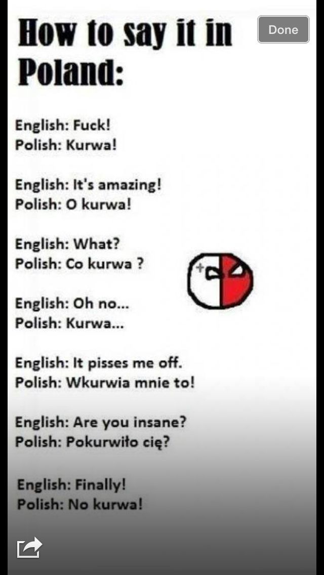 How to say it in Poland