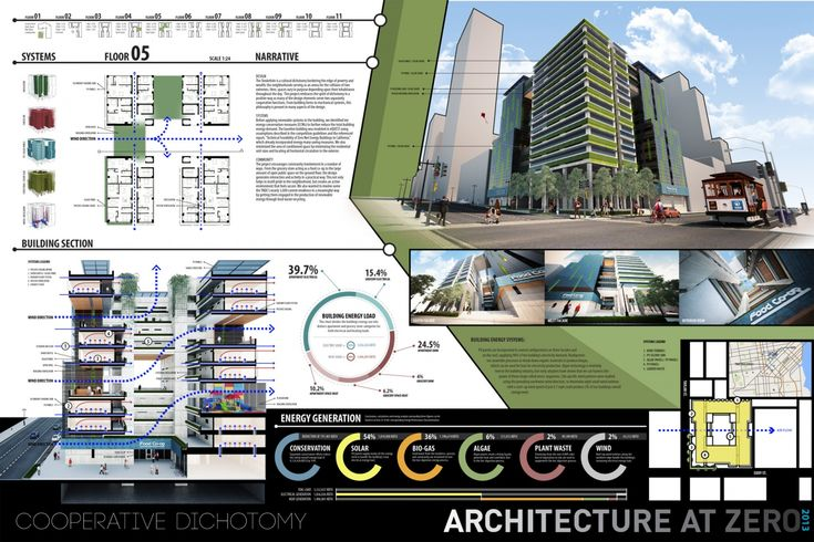 Architecture Design Boards Google Search Board Layout Pinterest