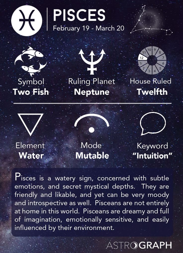 Pisces Cheat Sheet Astrology - Pisces Zodiac Sign - Learning Astrology - AstroGraph Astrology Software