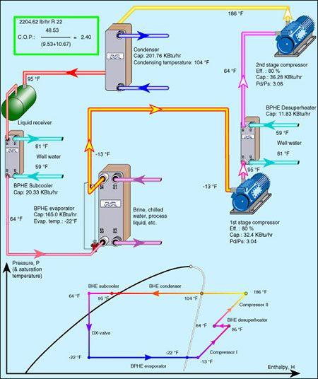 hvac wiring diagram symbols meanings hvac economizer diagram