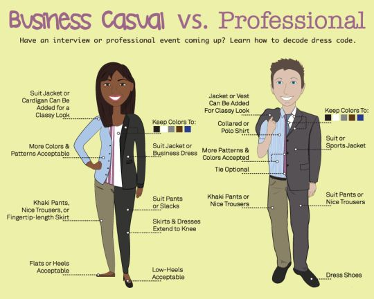 business casual vs professional decode the dress code infografa - What Is Business Casual Attire Business Casual Dress Code