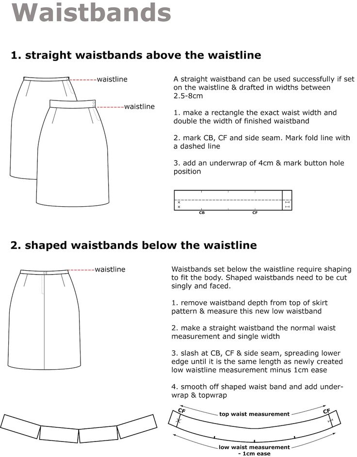How to make waistbands (both above and below waistline)