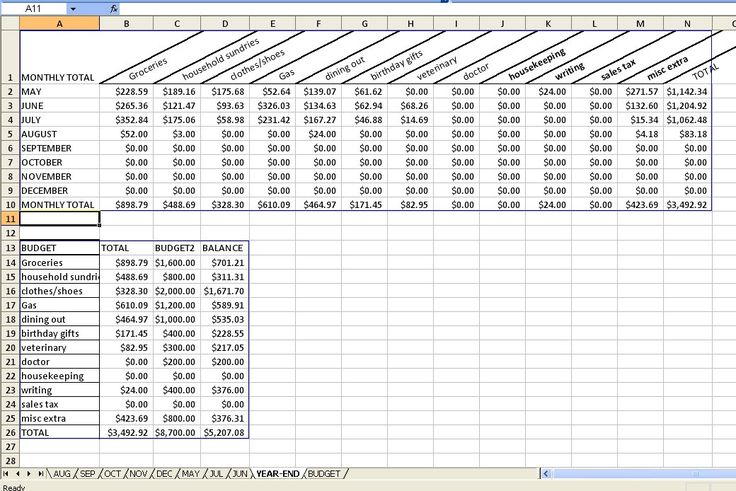 excel spreadsheets for budgeting