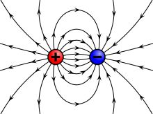 VFPt charges plus minus thumb - Electric charge - Wikipedia, the free encyclopedia