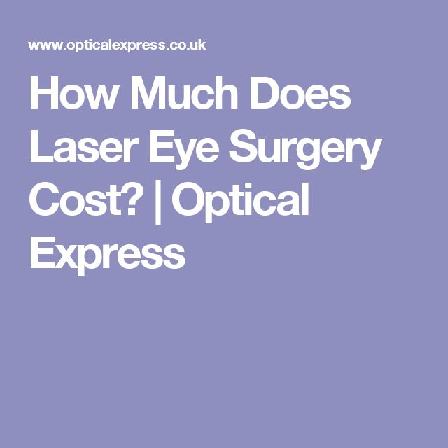 How Much Does Laser Eye Surgery Cost? | Optical Express