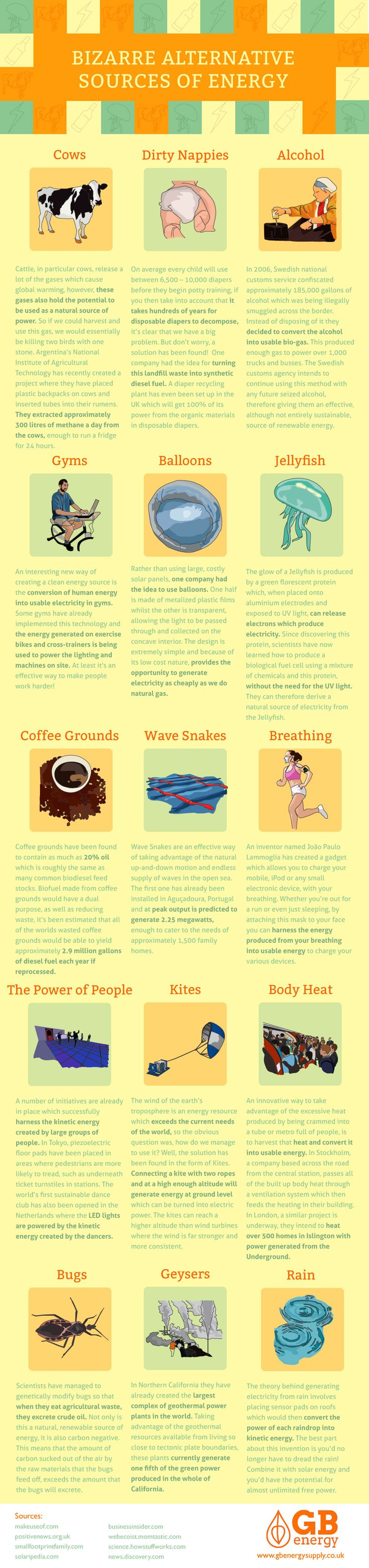 Bizarre Alternative Sources of Energy #infographic #Energy