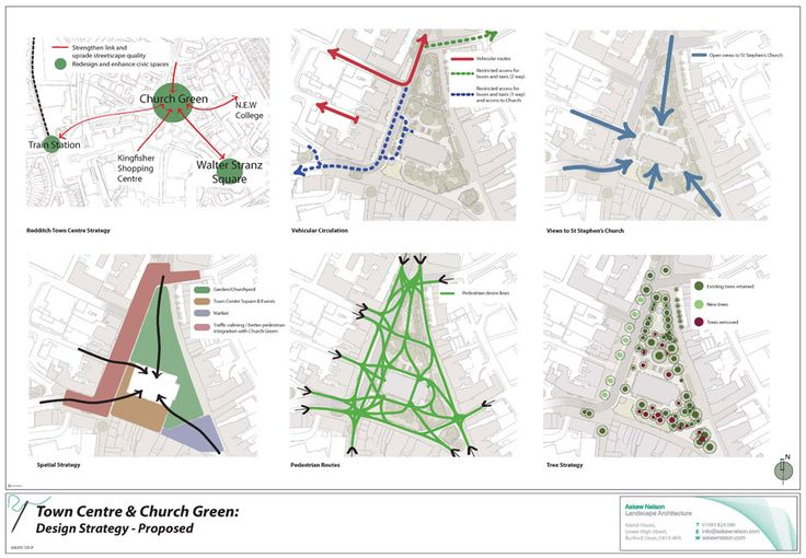 Urban Design Projects Pdf Town centre regeneration/urban