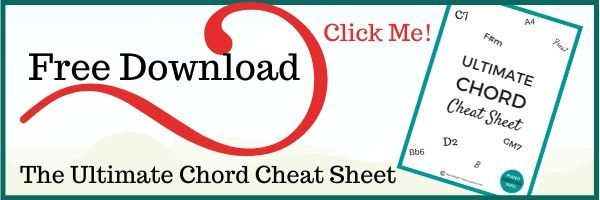 Free Download Ultimate Piano Chord Cheat Sheet In 2020 With