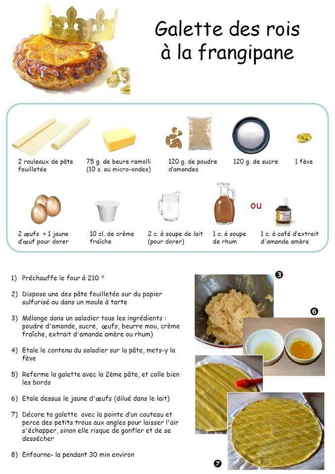 17 best images about recette pour la classe on pinterest for Galette des rois a la frangipane