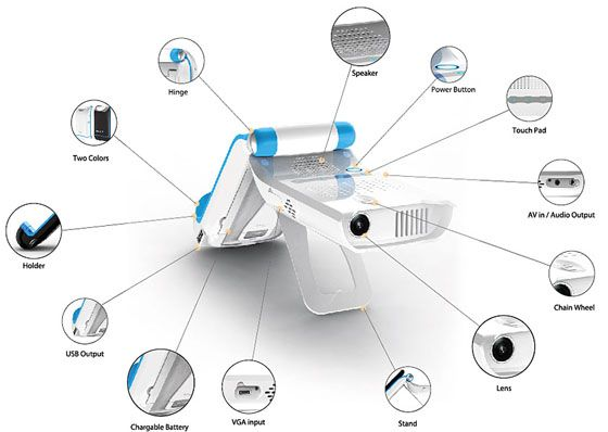 Mili iPhone Projector 2