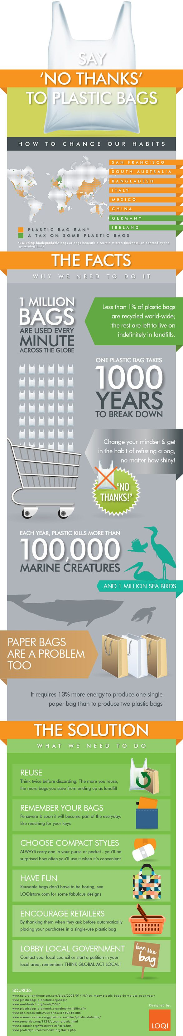 Why Reusable Bags? - Check out this infogram about the harmful effects of plastic bags.