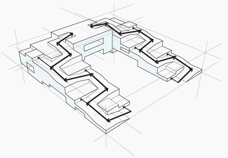 Competition Circulation Diagram - by Joni Baboci - http://joni.p-ark.net/portfolio