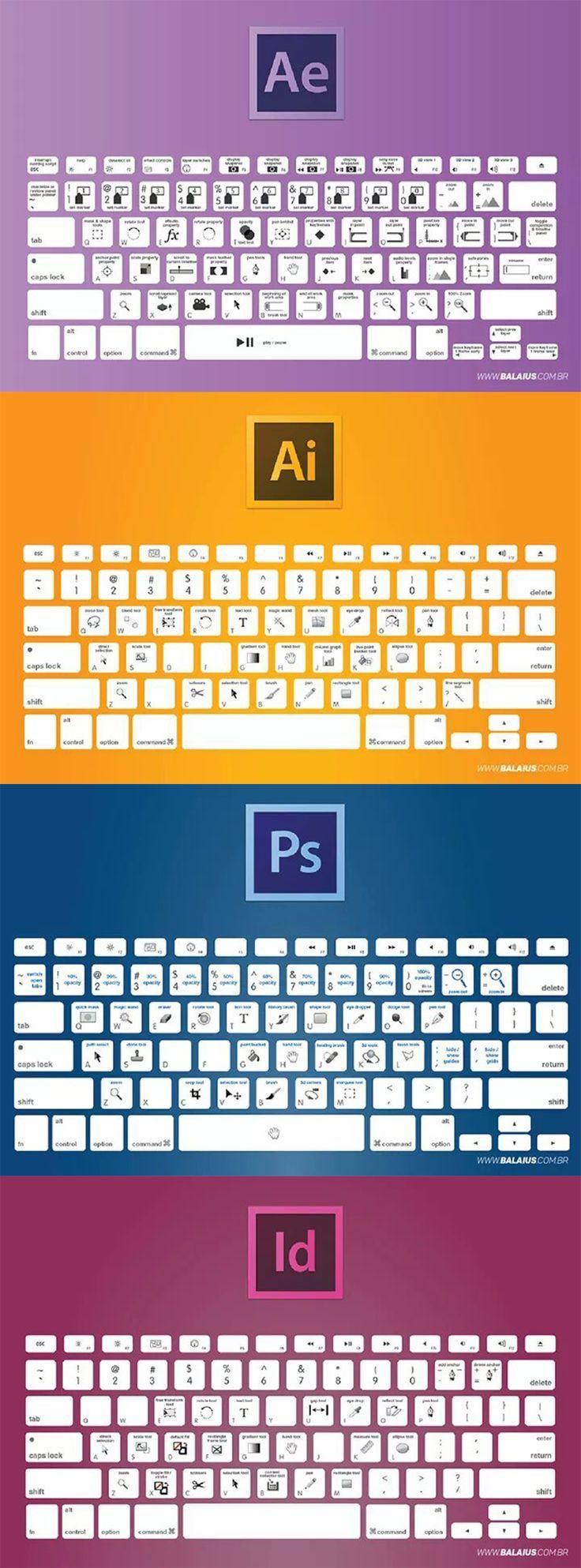 Arch Mohammed Al Dali On Twitter Photoshop Keyboard Photoshop Design Graphic Design Tutorials