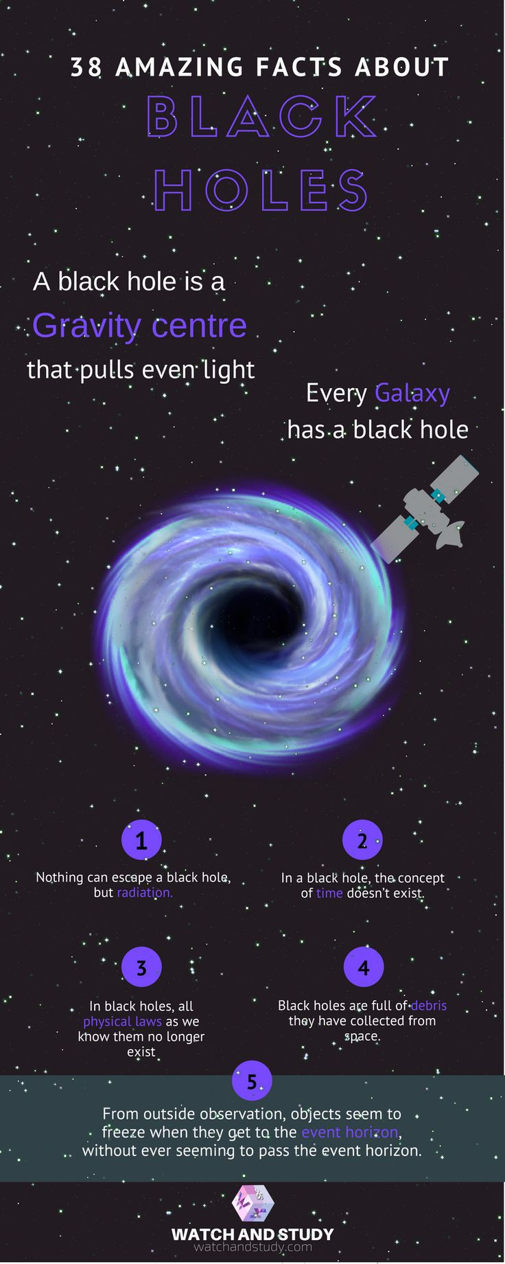 the gravity of planets black holes - photo #15