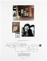 Schema di funzionamento dell'esposizione in tempo reale. Lascia su queste pareti una traccia fotografica del tuo passaggio von Franco Vaccari