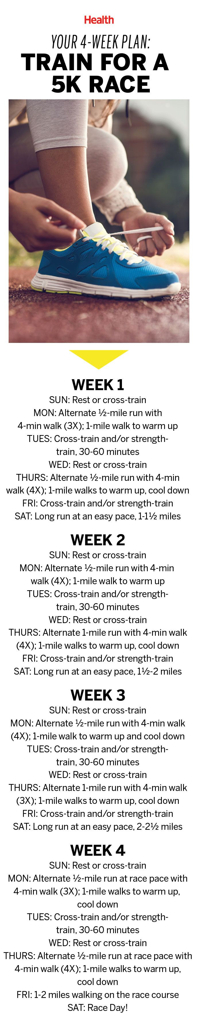 Are you training for a 5K race? Clock those 3.1 miles in no time with this 28-day plan that involves a combination of running, walking, and strength-training. Here's how to train for a 5k in 4 weeks.   Health.com