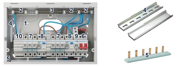 Anatomy Of A Consumer Unit The Unit Consumers Neutral