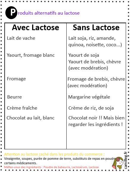 Alimentation anti-acné : quoi manger ?