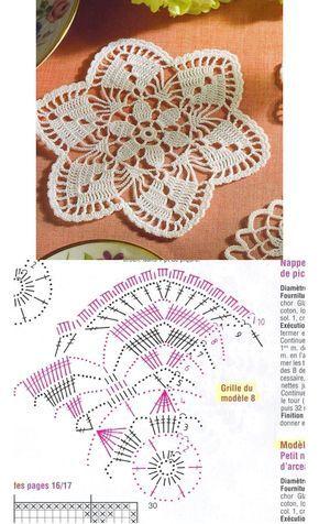 Crochet doily--free diagram.