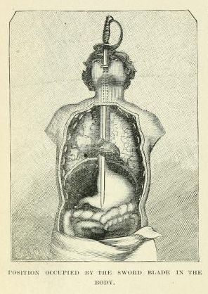 Illustrations from a Victorian book on Magic (1897) | The Public Domain Review