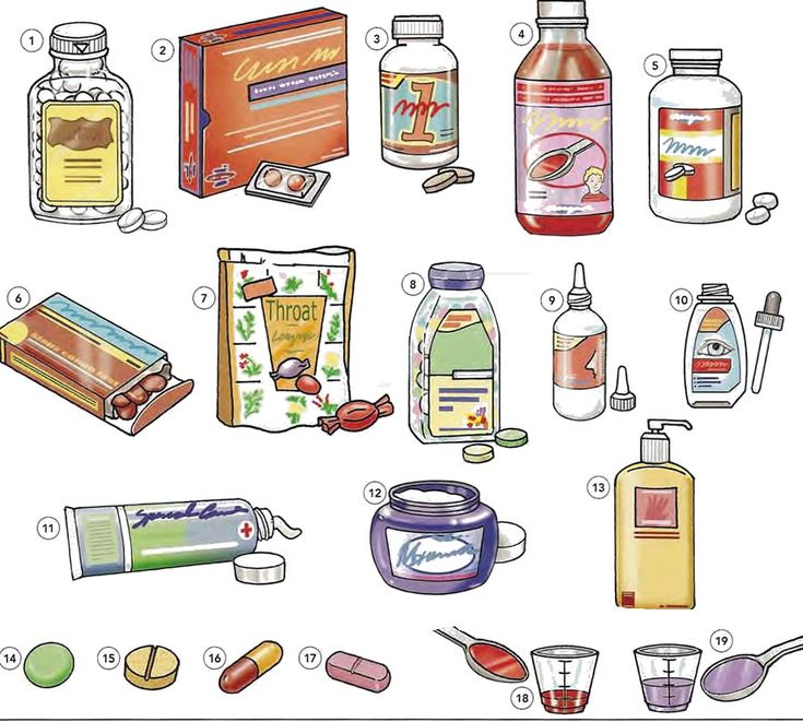 Medicine vocabulary list and conversation. Medicines you take when you are sick English lesson.