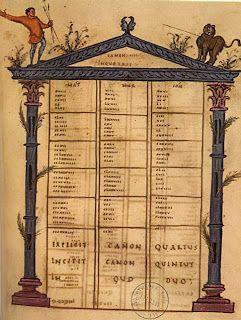 KANON - skryptorium: Ciekawostki ze skryptorium średniowiecznego - Ewangeliarz Ebbona