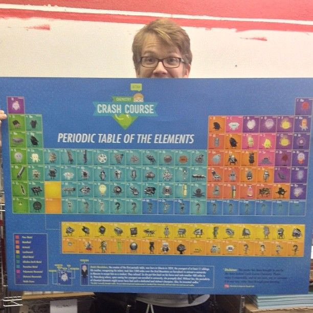 Crash Course Chemistry Periodic Table of the Elements