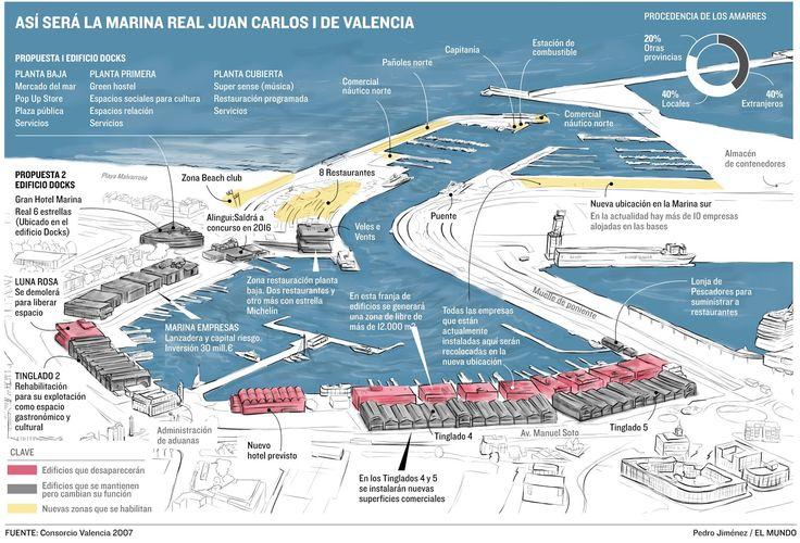 The Royal Marina Juan Carlos I in Valencia